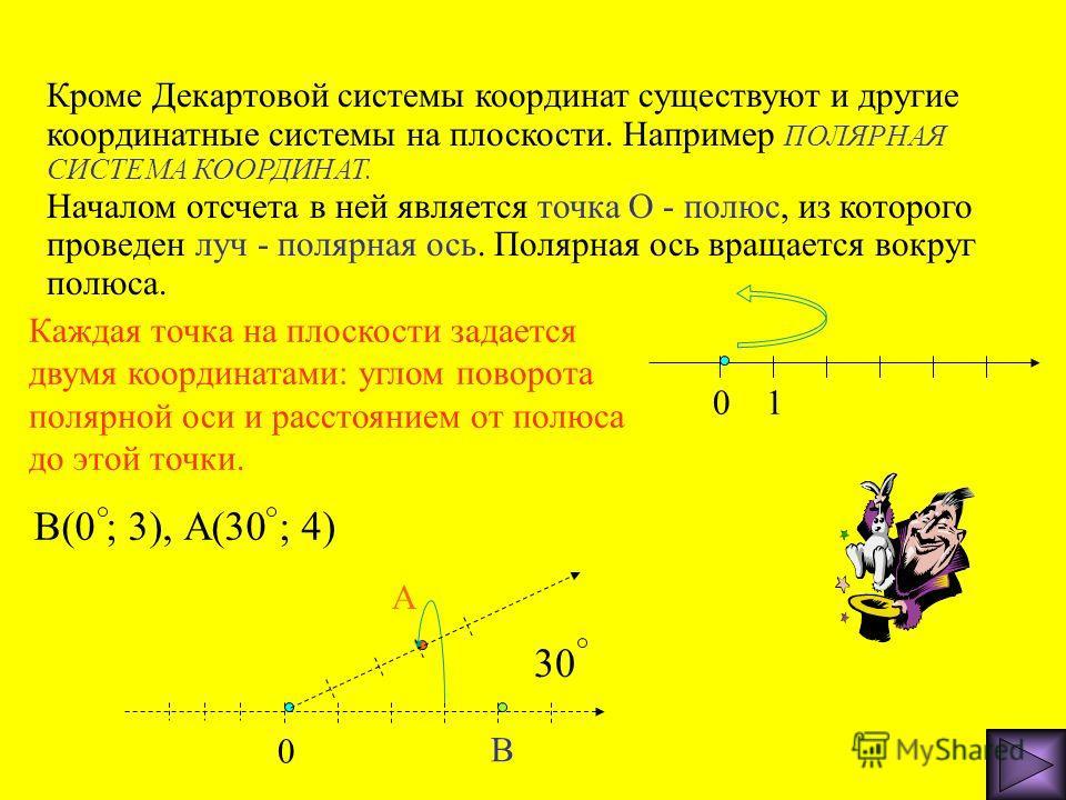 Координатная система на плоскости называется ДЕКАРТОВОЙ по имени великого французского математика Рене Декарта, работы которого положили начало одному из важнейших методов исследования - МЕТОДУ КООРДИНАТ. Рене Декарт родился 31 марта 1596 г. в местеч