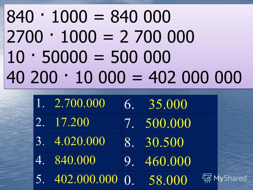 840 · 1000 = 840 000 2700 · 1000 = 2 700 000 10 · 50000 = 500 000 40 200 · 10 000 = 402 000 000 840 · 1000 = 840 000 2700 · 1000 = 2 700 000 10 · 50000 = 500 000 40 200 · 10 000 = 402 000 000 1. 2.700.000 6. 35.000 2. 17.200 7. 500.000 3. 4.020.000 8