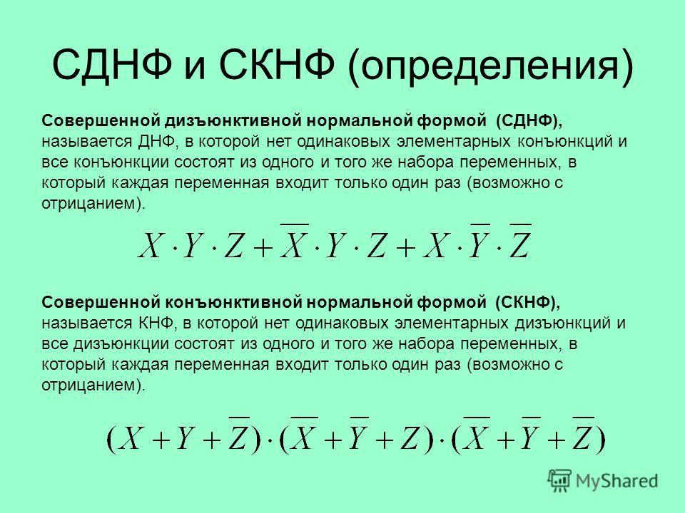 СДНФ и СКНФ (определения) Совершенной дизъюнктивной нормальной формой (СДНФ), называется ДНФ, в которой нет одинаковых элементарных конъюнкций и все конъюнкции состоят из одного и того же набора переменных, в который каждая переменная входит только о