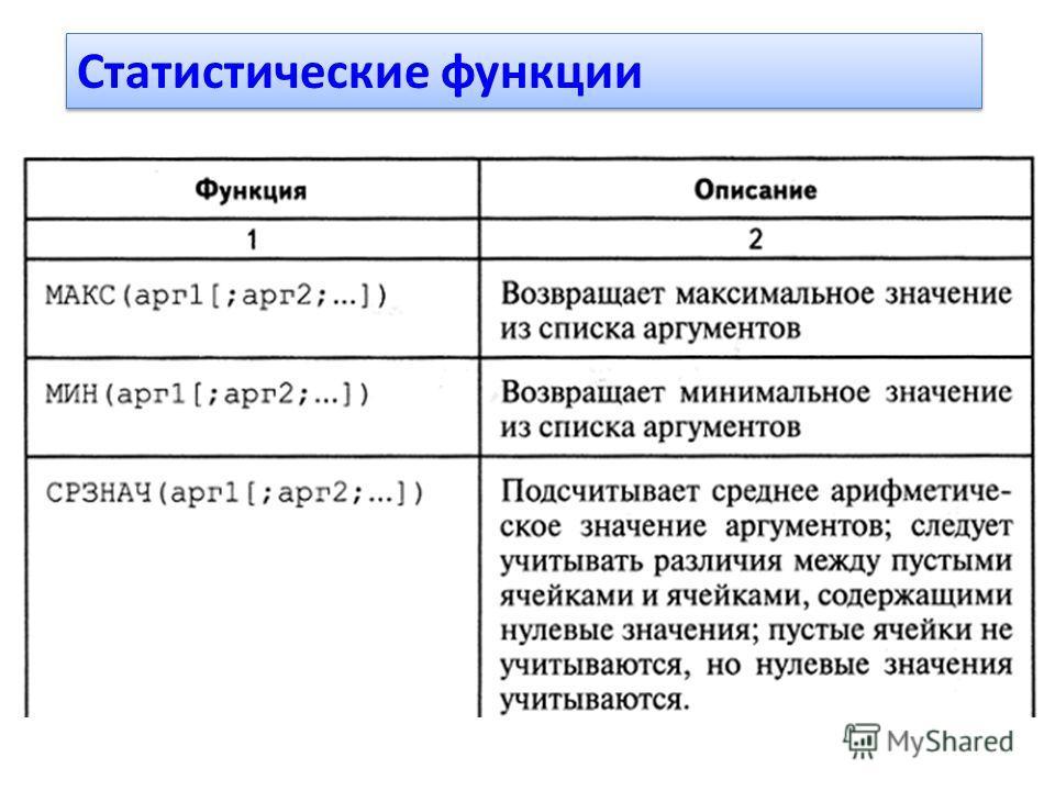 Статистические функции