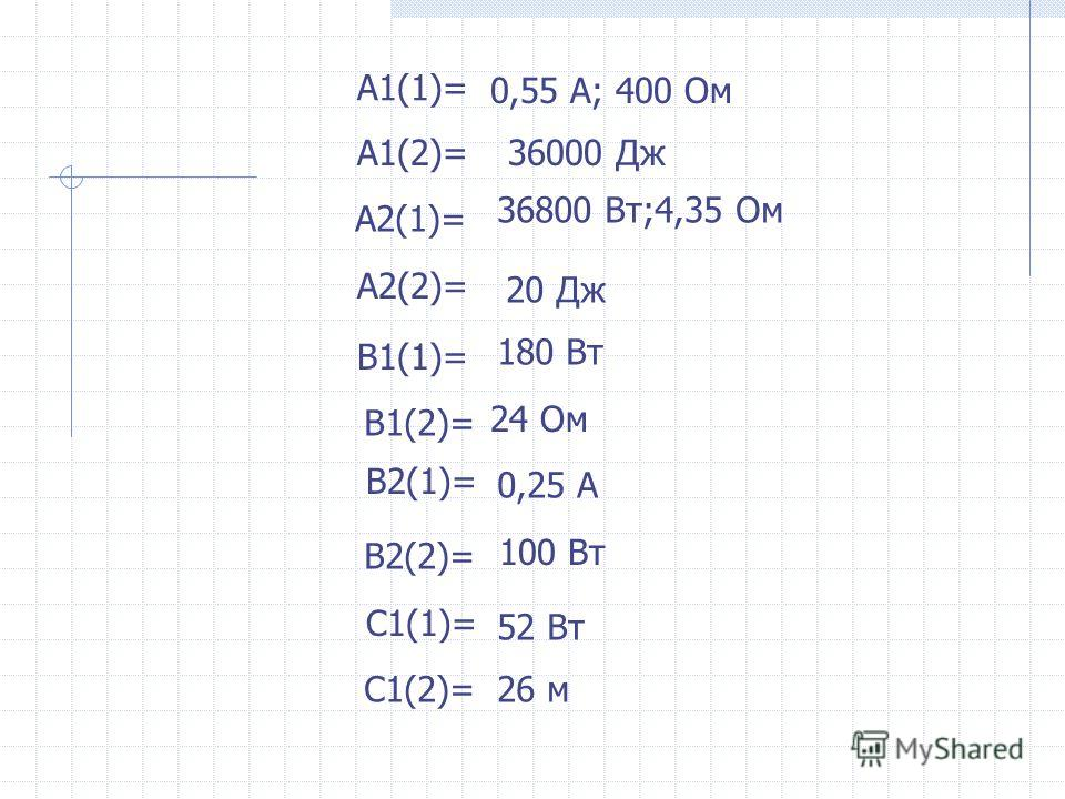 А1(1)= А1(2)= А2(1)= А2(2)= В1(1)= В1(2)= В2(1)= В2(2)= С1(1)= С1(2)= 0,55 А; 400 Ом 36000 Дж 36800 Вт;4,35 Ом 20 Дж 180 Вт 24 Ом 0,25 А 100 Вт 52 Вт 26 м