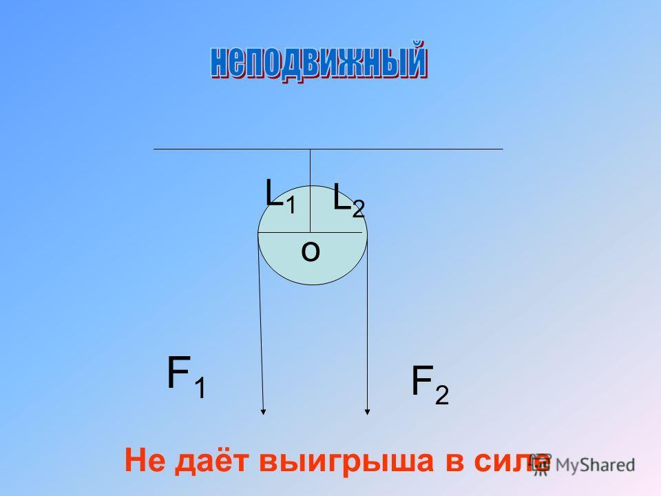 F2F2 F1F1 L1L1 L2L2 o