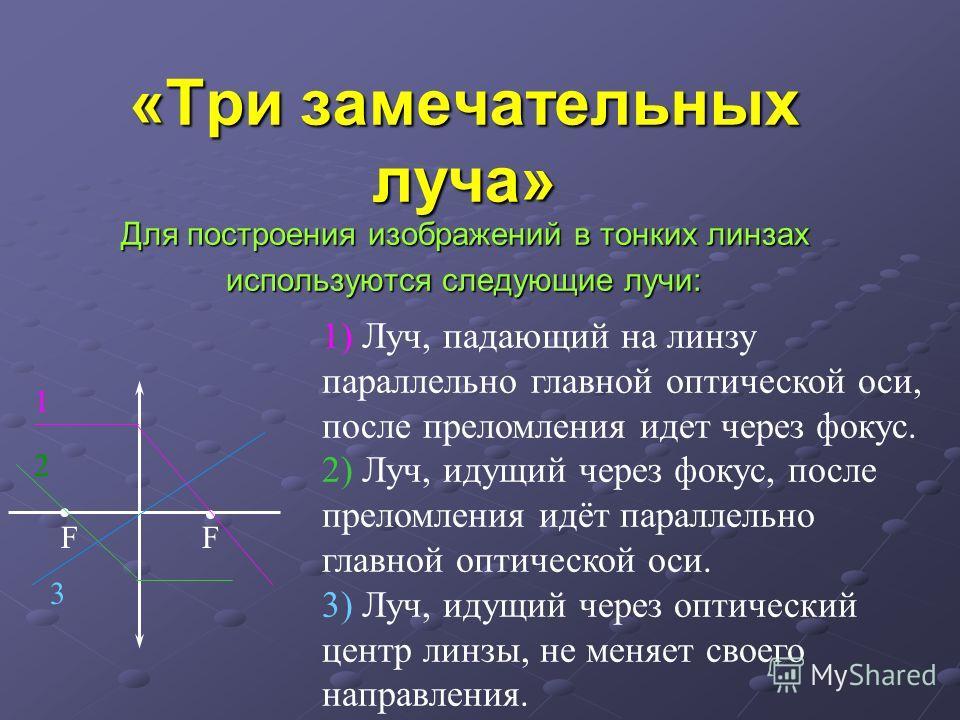 Для построения изображений в тонких линзах используются следующие лучи: «Три замечательных луча» 1) Луч, падающий на линзу параллельно главной оптической оси, после преломления идет через фокус. 2) Луч, идущий через фокус, после преломления идёт пара