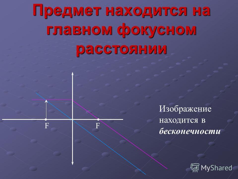 Предмет находится на главном фокусном расстоянии Изображение находится в бесконечности FF
