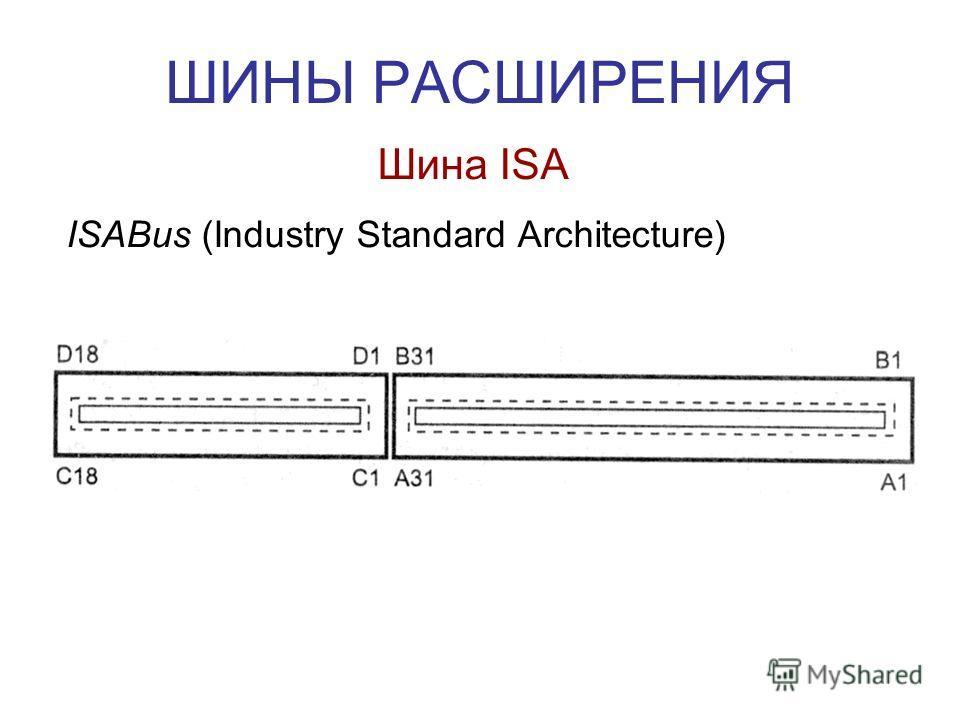 ШИНЫ РАСШИРЕНИЯ Шина ISA ISABus (Industry Standard Architecture)