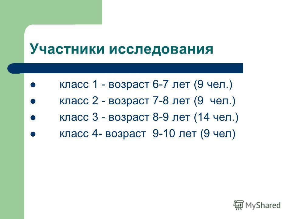 Участники исследования класс 1 - возраст 6-7 лет (9 чел.) класс 2 - возраст 7-8 лет (9 чел.) класс 3 - возраст 8-9 лет (14 чел.) класс 4- возраст 9-10 лет (9 чел)