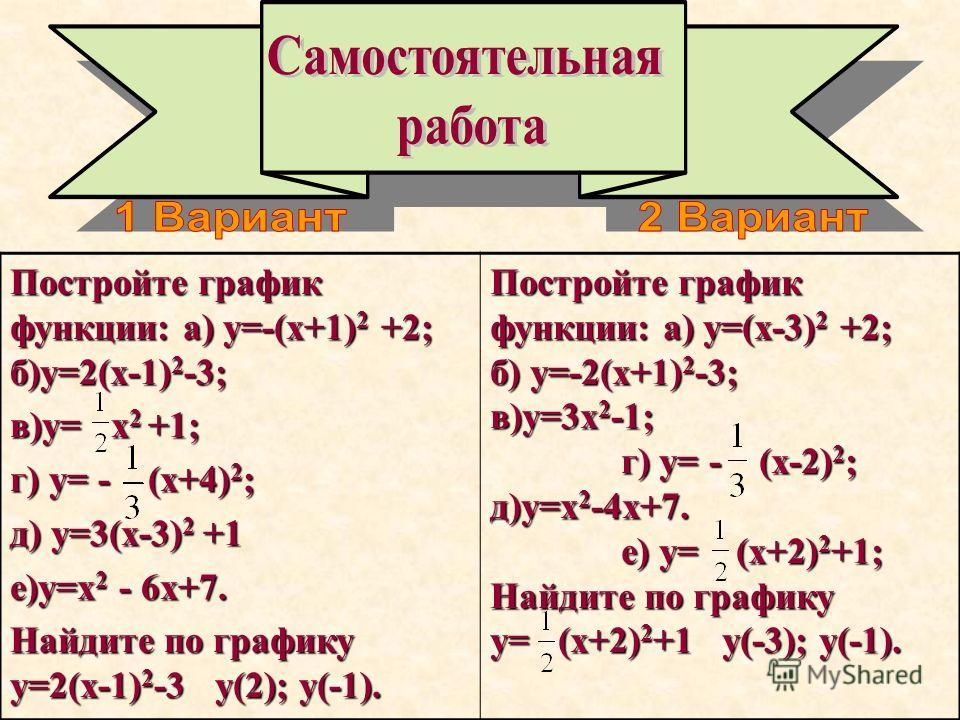 Постройте график функции: а) у=-(х+1) 2 +2; б)у=2(х-1) 2 -3; в)у= х 2 +1; г) у= - (х+4) 2 ; д) у=3(х-3) 2 +1 е)у=х 2 - 6х+7. Найдите по графику у=2(х-1) 2 -3 у(2); у(-1). Постройте график функции: а) у=(х-3) 2 +2; б) у=-2(х+1) 2 -3; в)у=3х 2 -1; г) у