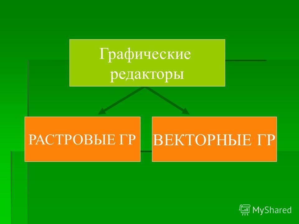 РАСТРОВЫЕ ГР ВЕКТОРНЫЕ ГР Графические редакторы