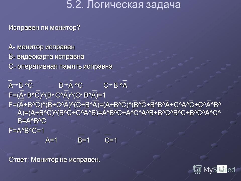 5.2. Логическая задача Исправен ли монитор? А- монитор исправен В- видеокарта исправна С- оперативная память исправна А В ^C B A ^C C B ^A F=(A B^C)^(B C^A)^(C B^A)=1 F=(A+B^C)^(B+C^A)^(C+B^A)=(A+B^C)^(B^C+B^B^A+C^A^C+C^A^B^ A)=(A+B^C)^(B^C+C^A^B)=A^