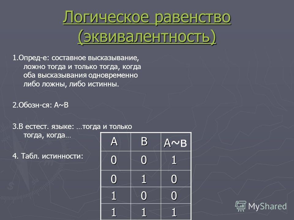 Логические следование(импликация) 1.Опред-е: составное высказывание, ложно тогда и только тогда, когда из истинной предпосылки следует ложный вывод. 2.Обозн-ся: А В 3.В естест. языке: …если, то... 4. Табл. истинности: А В А В 0 0 1 0 1 1 1 0 0 1 1 ё