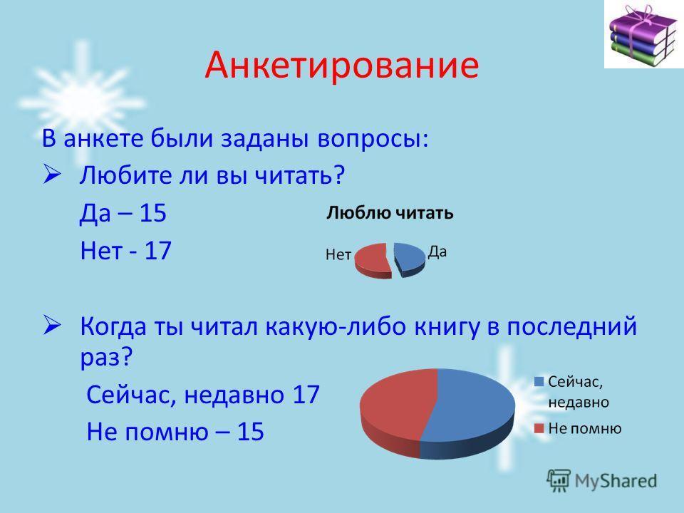 Анкетирование В анкете были заданы вопросы: Любите ли вы читать? Да – 15 Нет - 17 Когда ты читал какую-либо книгу в последний раз? Сейчас, недавно 17 Не помню – 15