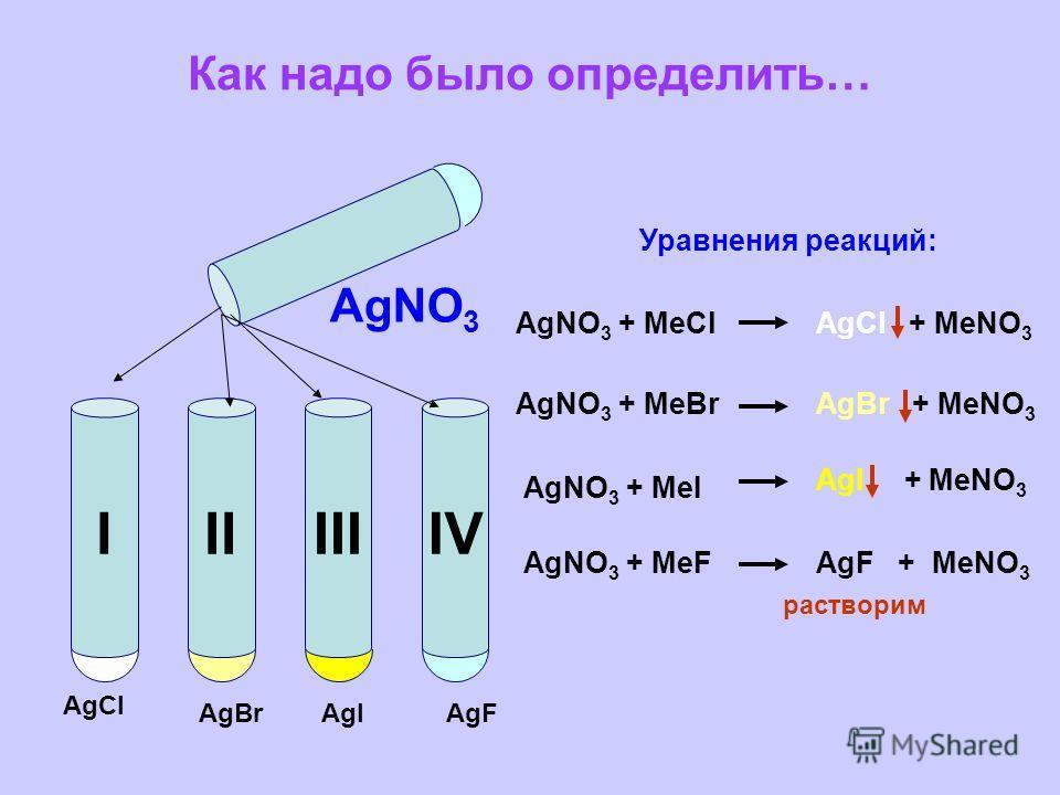Определить в какой пробирке раствор хлорида, бромида, иодида, фторида IIIIIIIV ?
