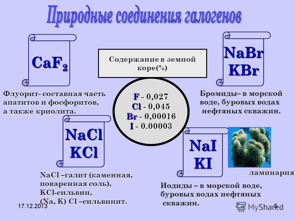 Фтор-F -1 Хлор-Cl -1, +1,+3,+5,+7 Бром-Br -1,+1,+4,+5,+6 Иод-J -1,+1,+3,+5,+7