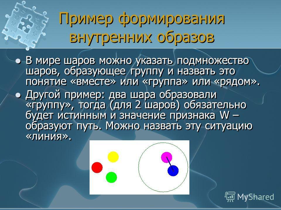 Пример формирования внутренних образов В мире шаров можно указать подмножество шаров, образующее группу и назвать это понятие «вместе» или «группа» или «рядом». Другой пример: два шара образовали «группу», тогда (для 2 шаров) обязательно будет истинн