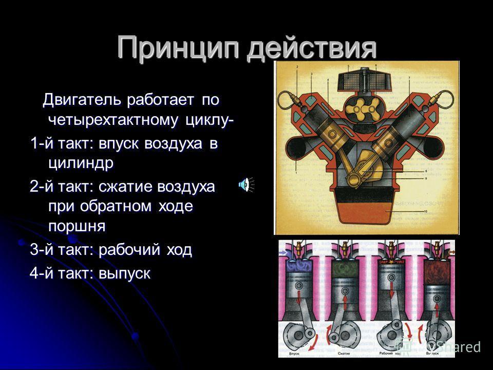 Принцип действия Двигатель работает по четырехтактному циклу- Двигатель работает по четырехтактному циклу- 1-й такт: впуск воздуха в цилиндр 2-й такт: сжатие воздуха при обратном ходе поршня 3-й такт: рабочий ход 4-й такт: выпуск
