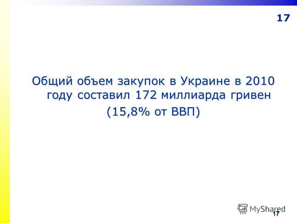 17 17 Общий объем закупок в Украине в 2010 году составил 172 миллиарда гривен (15,8% от ВВП)
