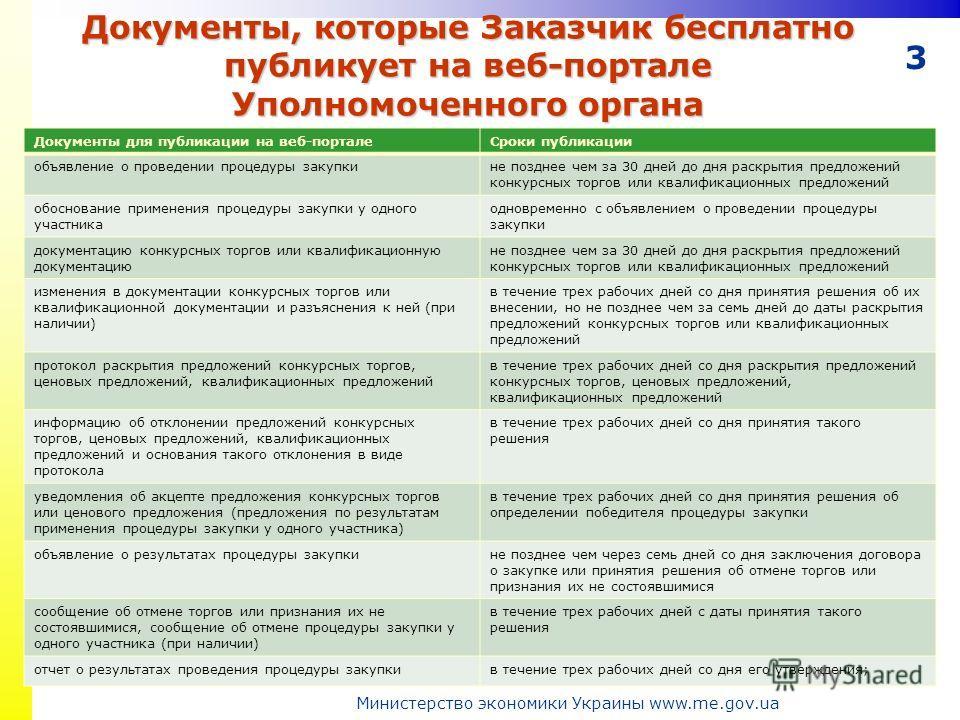 3 Документы, которые Заказчик бесплатно публикует на веб-портале Уполномоченного органа Министерство экономики Украины www.me.gov.ua Документы для публикации на веб-порталеСроки публикации объявление о проведении процедуры закупкине позднее чем за 30