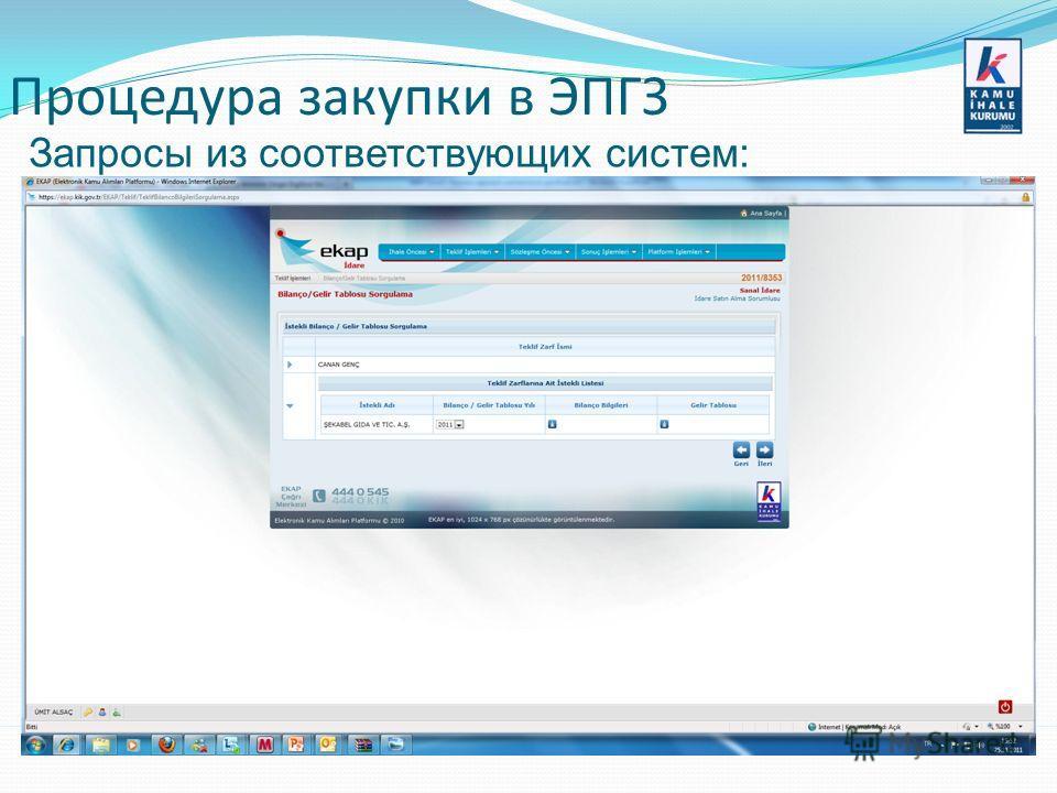 © 2011 T.C. Kamu İhale Kurumu. Процедура закупки в ЭПГЗ Запросы из соответствующих систем:
