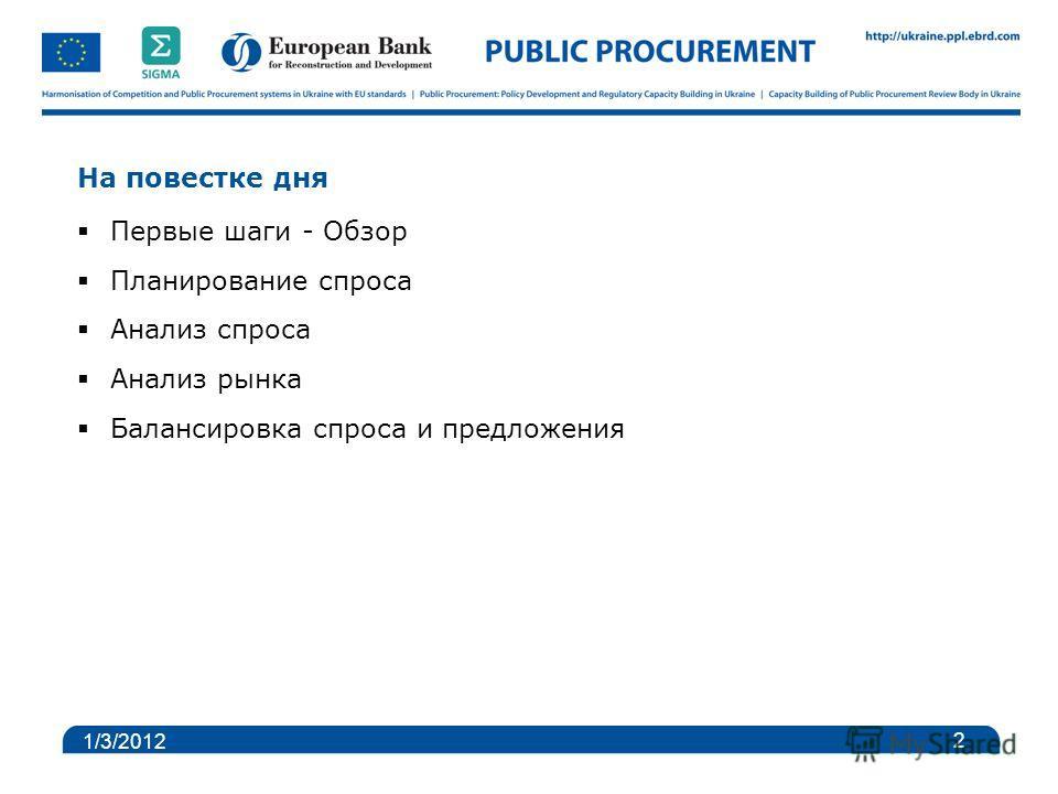 На повестке дня Первые шаги - Обзор Планирование спроса Анализ спроса Анализ рынка Балансировка спроса и предложения 2 1/3/2012