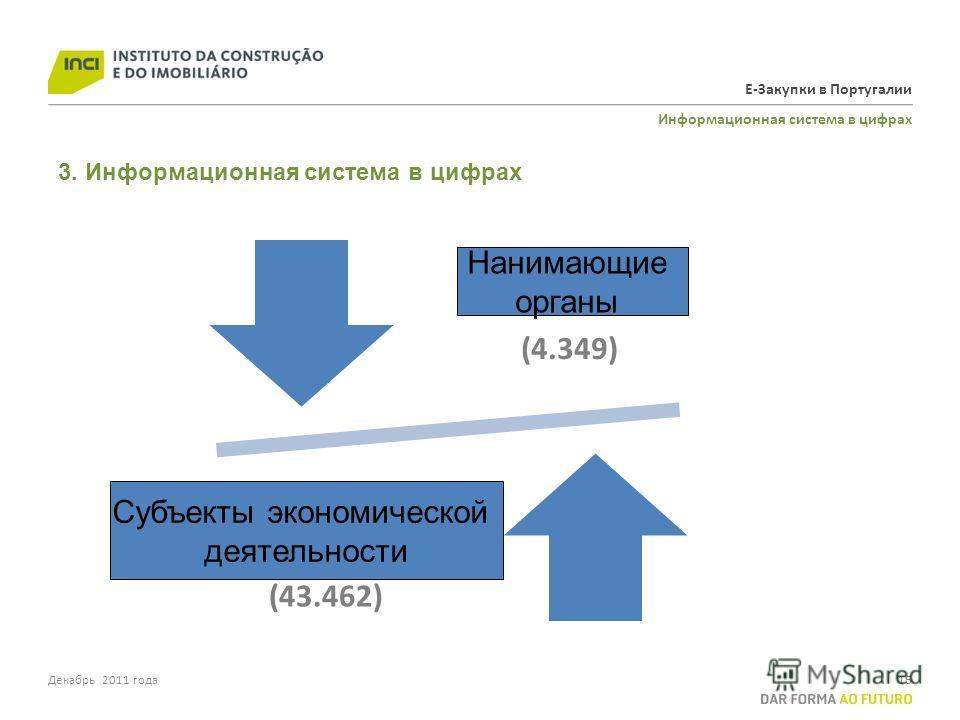 Е-Закупки в Португалии Информационная система в цифрах Декабрь 2011 года16 3. Информационная система в цифрах Contracting authorities (4.349) Economic Operators (43.462) Нанимающие органы Субъекты экономической деятельности