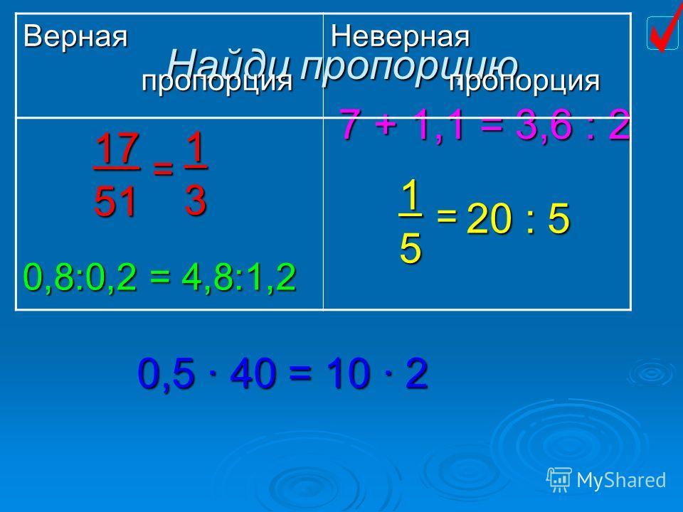 Найди пропорцию 17 51 = 1 3 7 + 1,1 = 3,6 : 2 0,8:0,2 = 4,8:1,2 1 5 = 20 : 5 0,5 40 = 10 2 Верная пропорция пропорцияНеверная