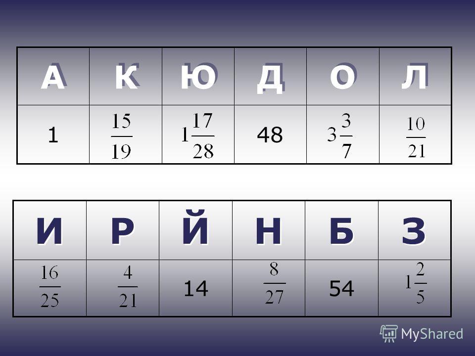 5414 З З Б Б Н Н Й Й Р Р И И 481 Л Л О О Д Д Ю Ю К К А А