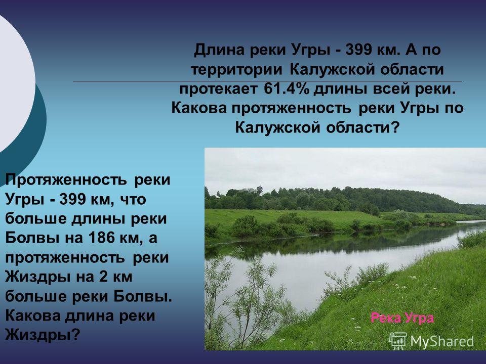 Длина реки Угры - 399 км. А по территории Калужской области протекает 61.4% длины всей реки. Какова протяженность реки Угры по Калужской области? Протяженность реки Угры - 399 км, что больше длины реки Болвы на 186 км, а протяженность реки Жиздры на
