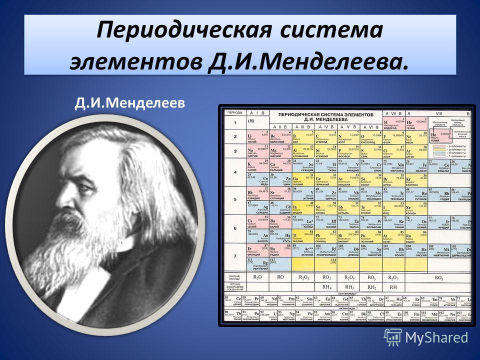 Периодическая система элементов Д.И.Менделеева. Д.И.Менделеев
