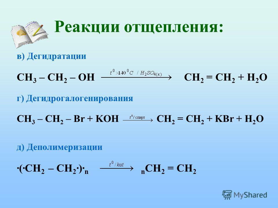 Реакции отщепления: в) Дегидратации CH 3 – CH 2 – OH CH 2 = CH 2 + H 2 O г) Дегидрогалогенирования CH 3 – CH 2 – Br + KOH CH 2 = CH 2 + KBr + H 2 O д) Деполимеризации ·(·CH 2 – CH 2 ·)· n n CH 2 = CH 2