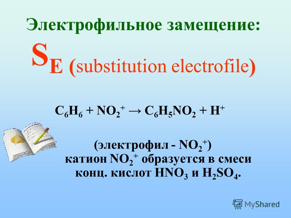 Электрофильное замещение: S Е ( substitution electrofile ) C 6 H 6 + NO 2 + C 6 H 5 NO 2 + H + (электрофил - NO 2 + ) катион NO 2 + образуется в смеси конц. кислот HNO 3 и H 2 SO 4.