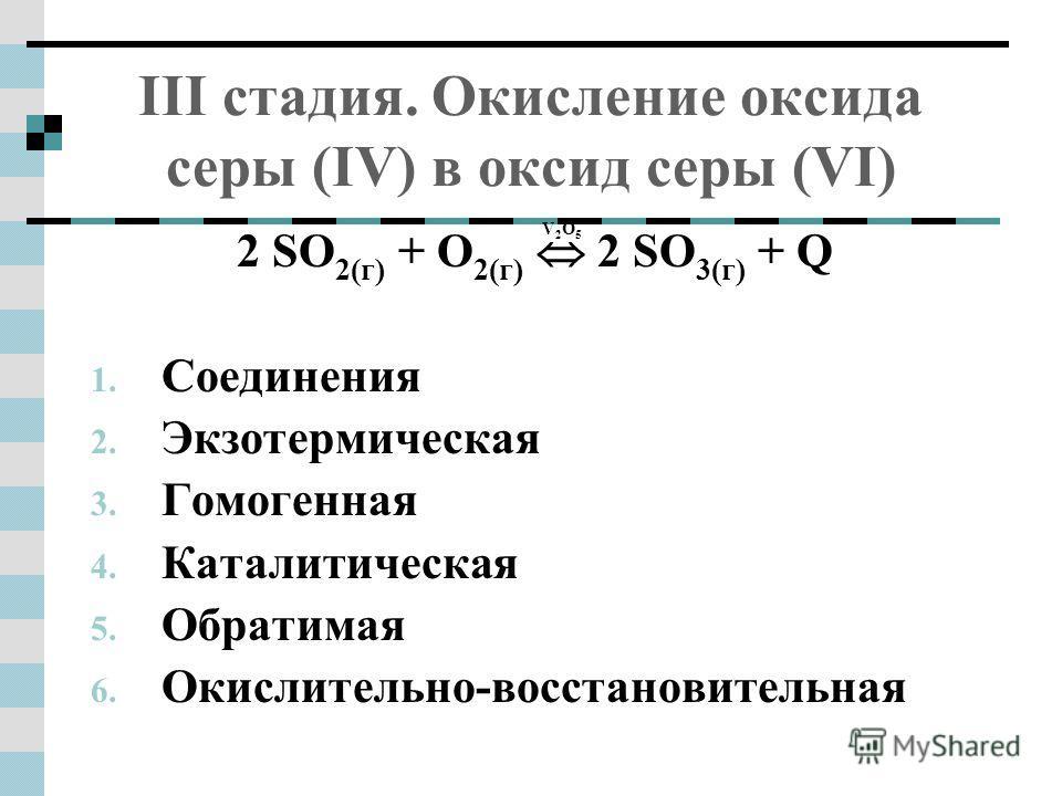 III стадия. Окисление оксида серы (IV) в оксид серы (VI) 2 SO 2(г) + O 2(г) 2 SO 3(г) + Q 1. Соединения 2. Экзотермическая 3. Гомогенная 4. Каталитическая 5. Обратимая 6. Окислительно-восстановительная V2O5V2O5