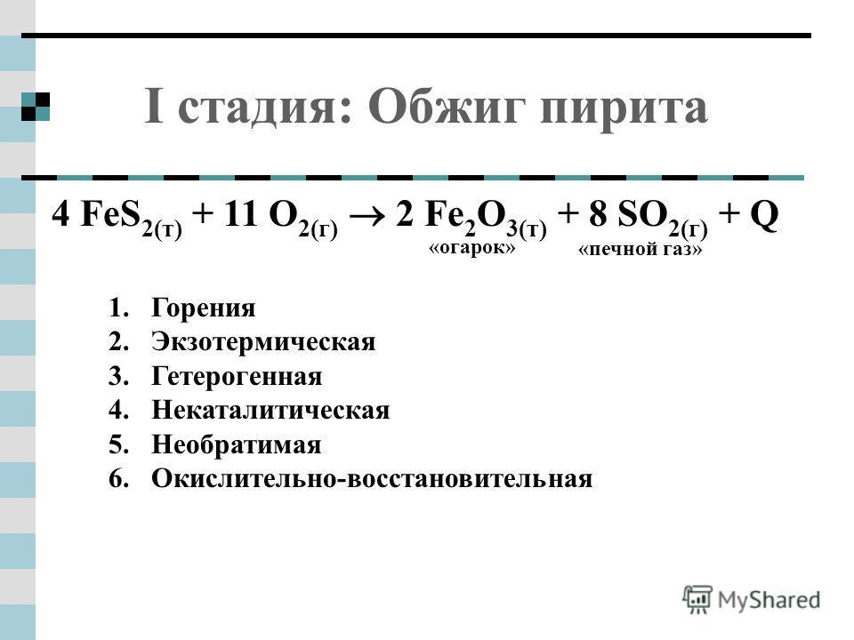 I стадия: Обжиг пирита 4 FeS 2(т) + 11 O 2(г) 2 Fe 2 O 3(т) + 8 SO 2(г) + Q 1. Горения 2. Экзотермическая 3. Гетерогенная 4. Некаталитическая 5. Необратимая 6. Окислительно-восстановительная «огарок» «печной газ»