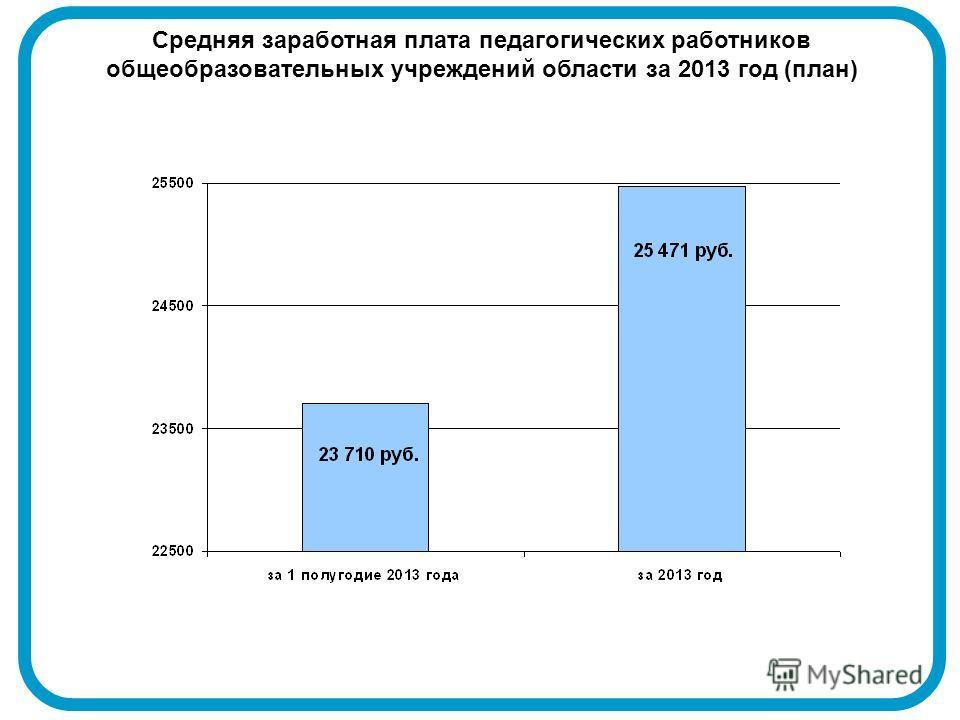 Средняя заработная плата педагогических работников общеобразовательных учреждений области за 2013 год (план)
