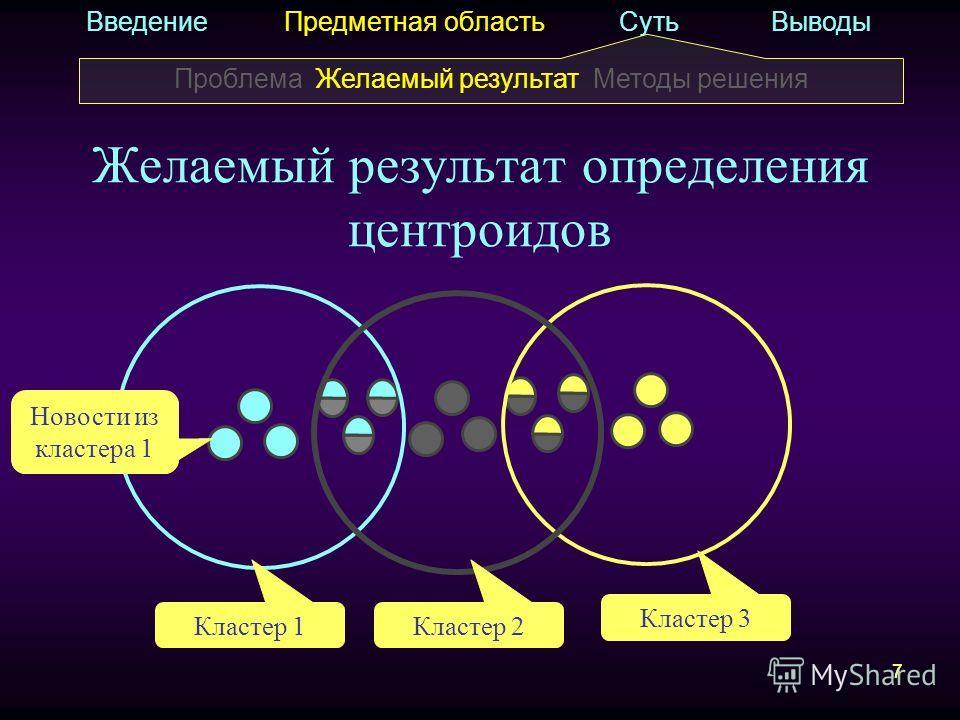 7 Желаемый результат определения центроидов 7 Введение Предметная область Суть Выводы Проблема Желаемый результат Методы решения Кластер 3 Кластер 1 Кластер 2 Новости из кластера 1