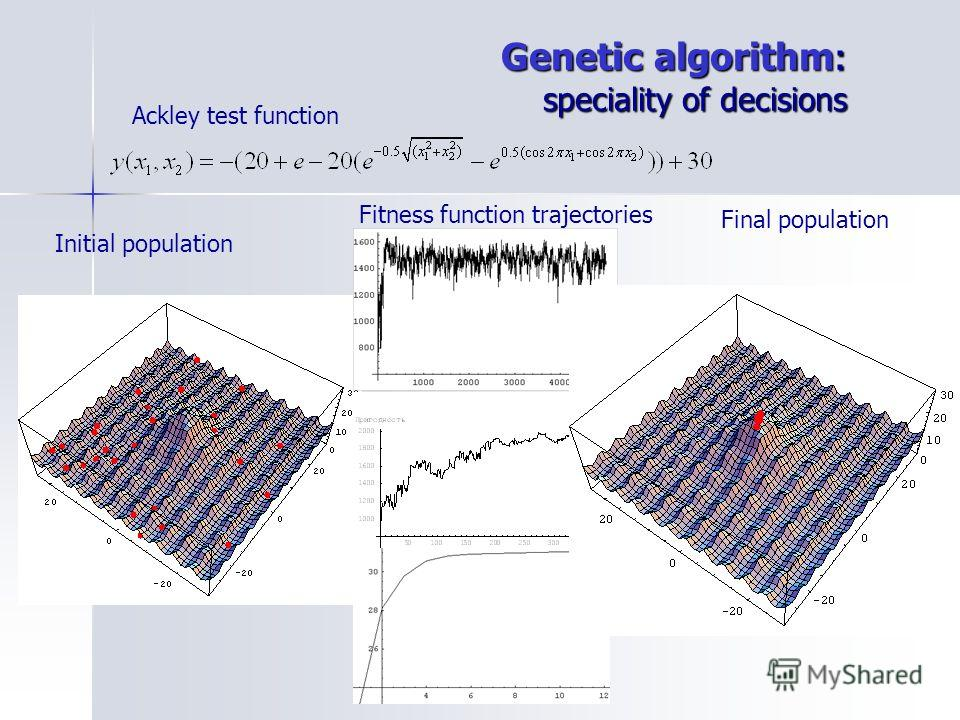 Genetic algorithm : speciality of decisions Ackley test function Fitness function trajectories Initial population Final population