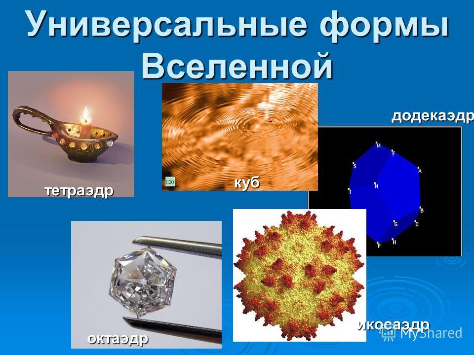 Универсальные формы Вселенной додекаэдр икосаэдр куб тетраэдр октаэдр