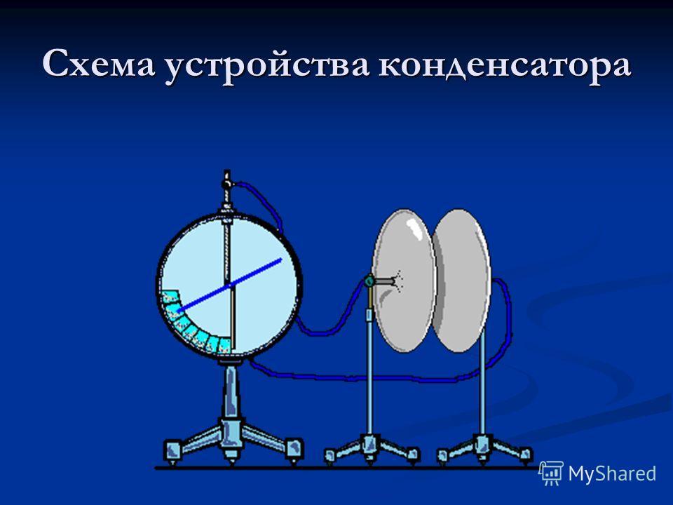 Схема устройства конденсатора