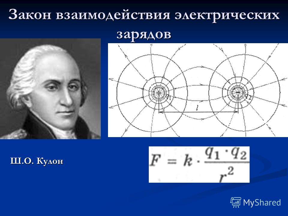 Закон взаимодействия электрических зарядов Ш.О. Кулон