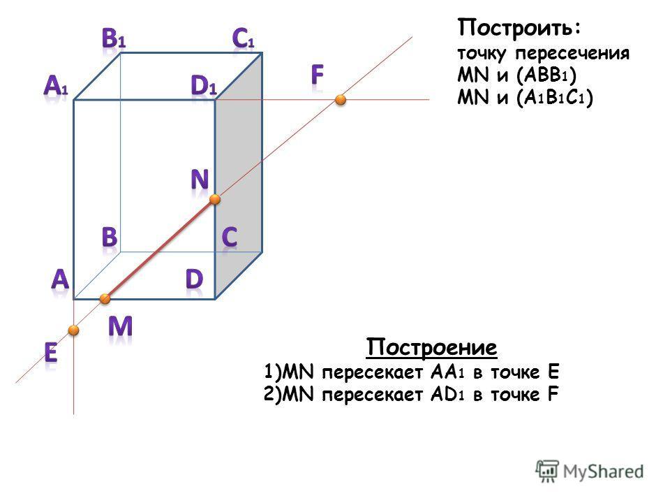 Построить: точку пересечения MN и (ABB 1 ) MN и (А 1 В 1 С 1 ) Построение 1)MN пересекает АА 1 в точке Е 2)MN пересекает АD 1 в точке F