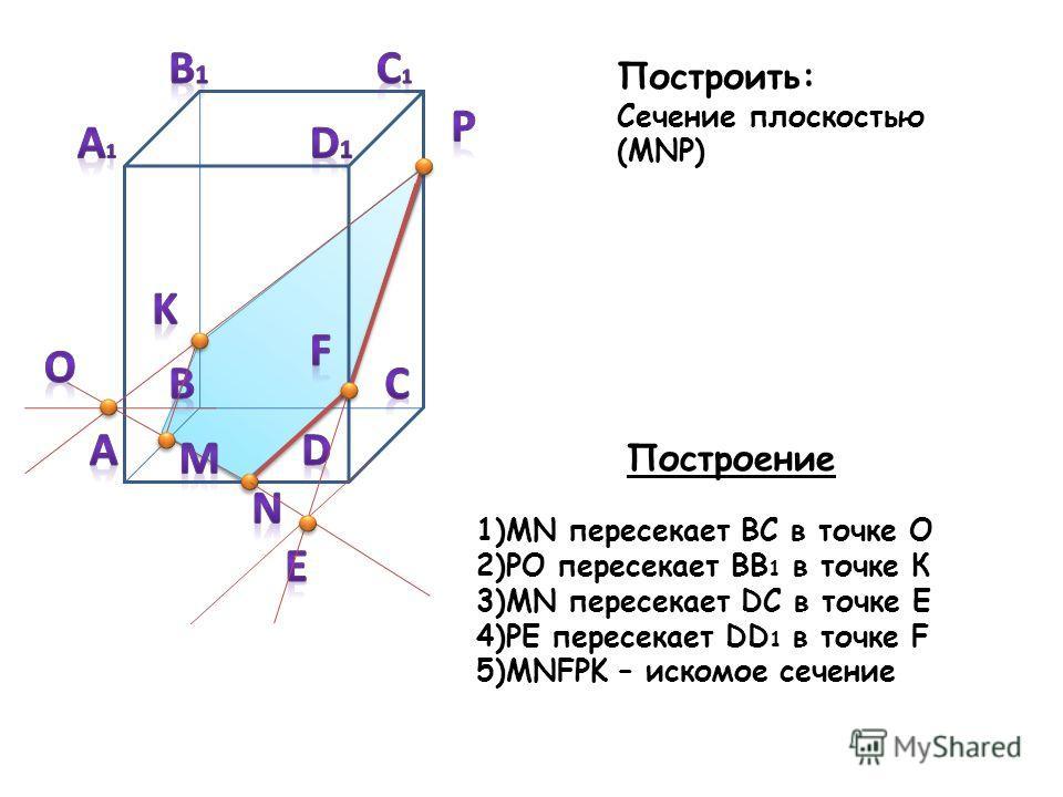 Построить: Сечение плоскостью (MNP) Построение 1)MN пересекает BC в точке O 2)PO пересекает BB 1 в точке К 3)MN пересекает DС в точке E 4)PE пересекает DD 1 в точке F 5)MNFPK – искомое сечение