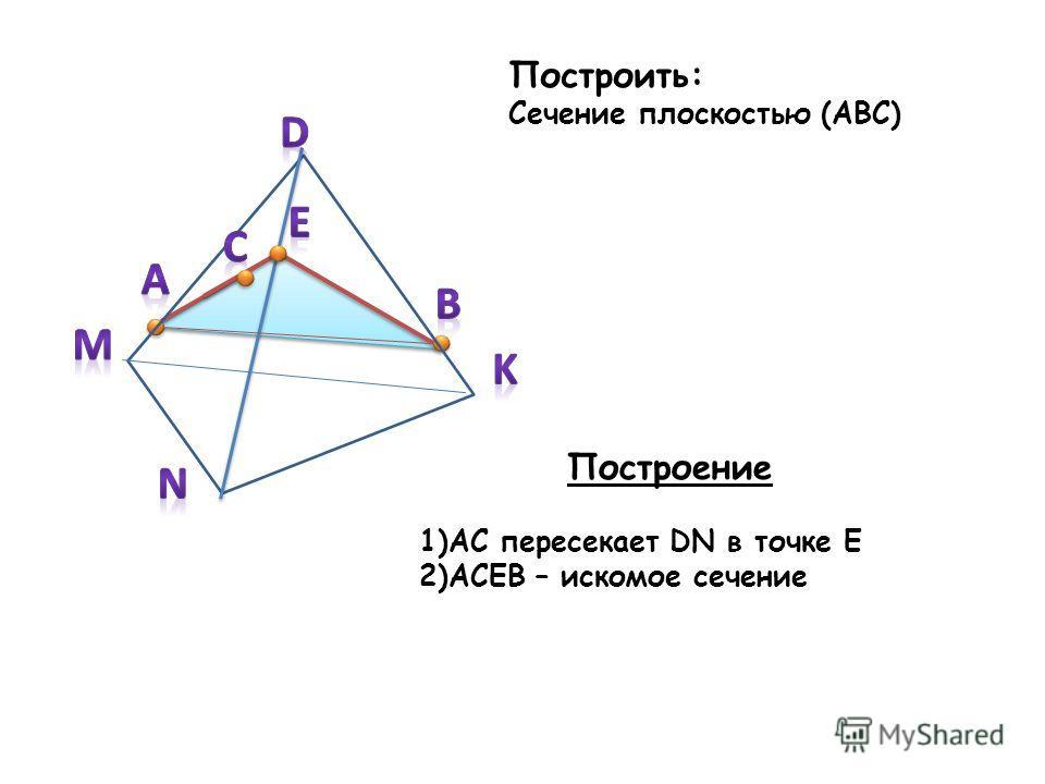 Построить: Сечение плоскостью (ABC) Построение 1)AC пересекает DN в точке E 2)ACEB – искомое сечение