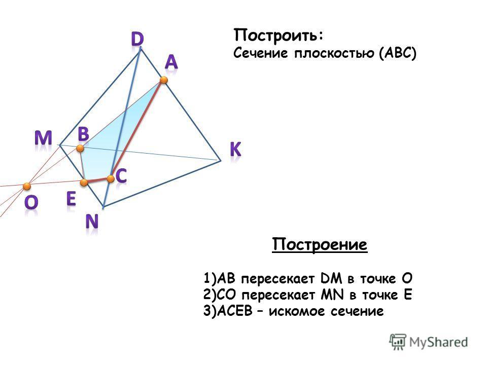 Построить: Сечение плоскостью (ABC) Построение 1)AB пересекает DM в точке O 2)CO пересекает MN в точке Е 3)ACEB – искомое сечение