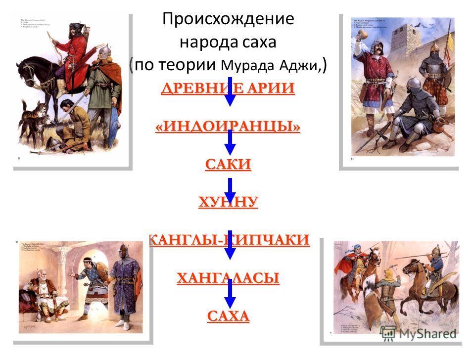 Происхождение народа саха (по теории Мурада Аджи, ) ДРЕВНИЕ АРИИ «ИНДОИРАНЦЫ»САКИХУННУ КАНГЛЫ-КИПЧАКИХАНГАЛАСЫСАХА