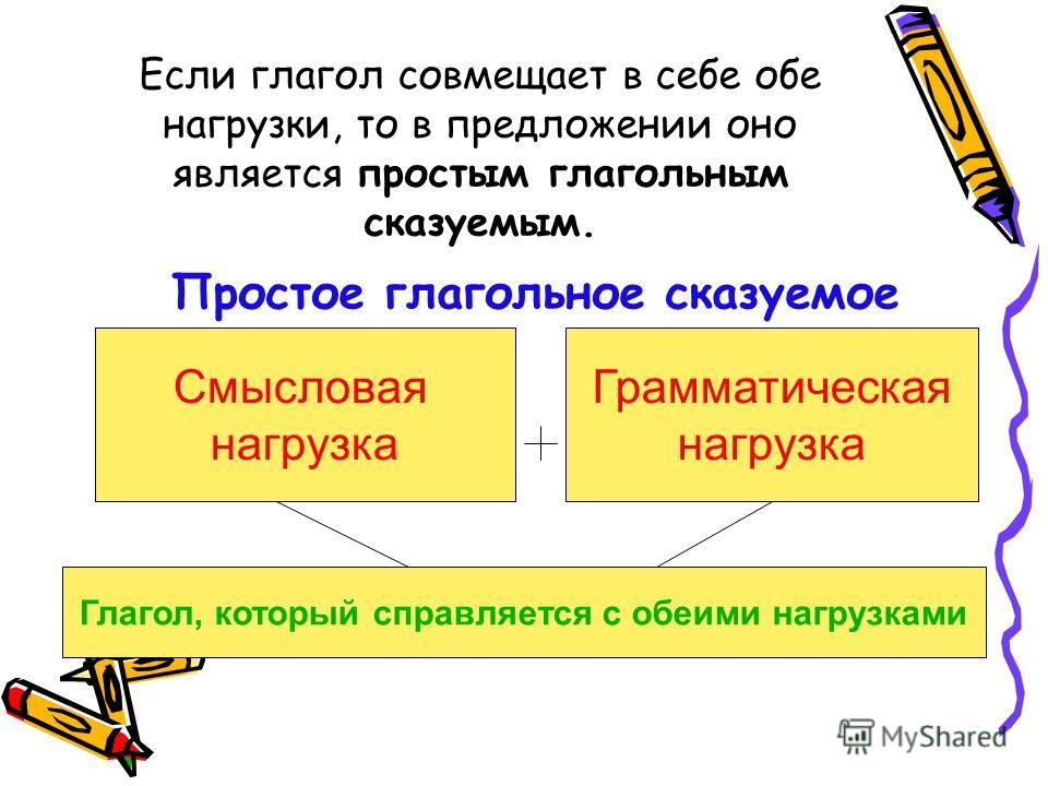 Если глагол совмещает в себе обе нагрузки, то в предложении оно является простым глагольным сказуемым. Простое глагольное сказуемое Смысловая нагрузка Грамматическая нагрузка Глагол, который справляется с обеими нагрузками
