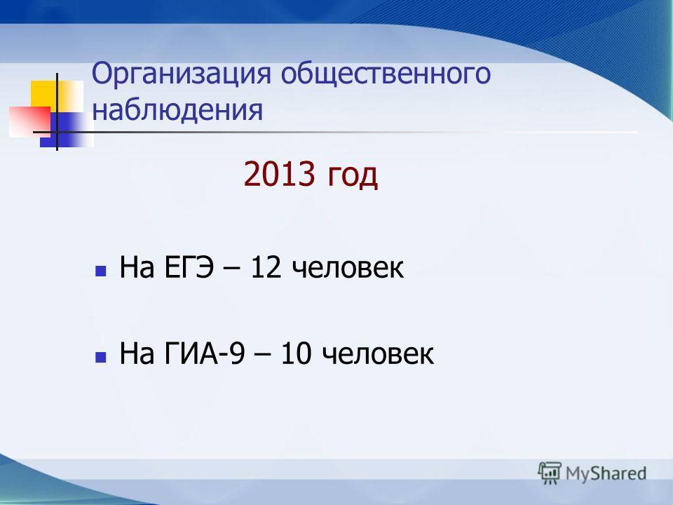 Организация общественного наблюдения 2013 год На ЕГЭ – 12 человек На ГИА-9 – 10 человек