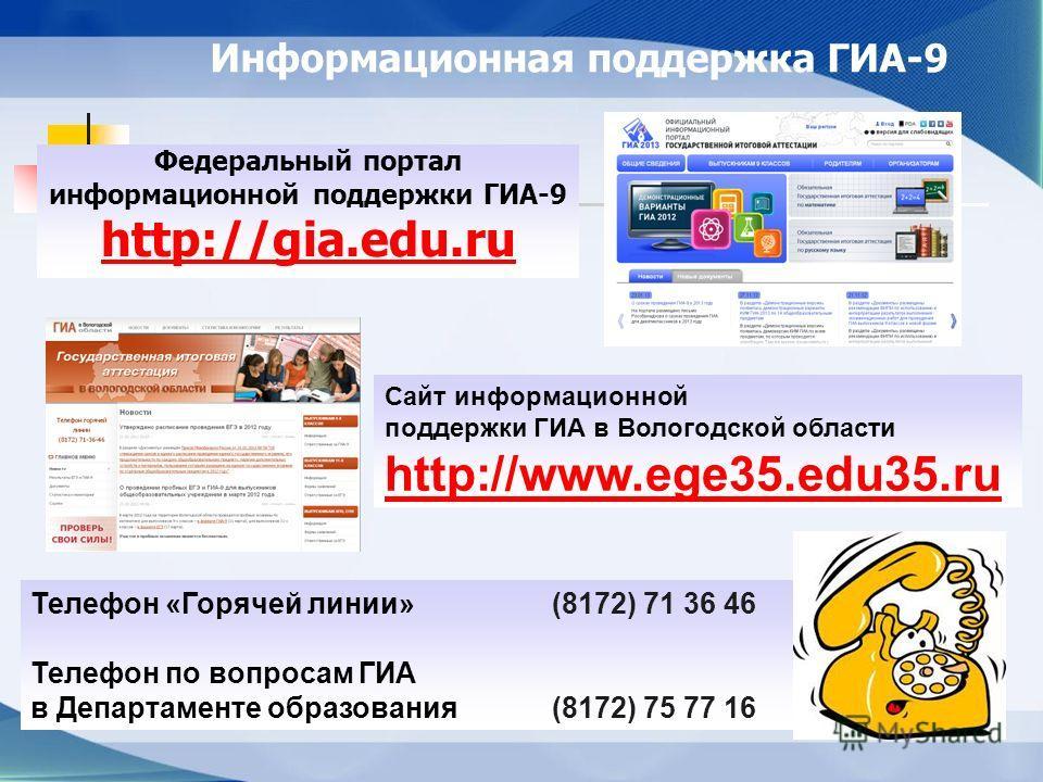 Информационная поддержка ГИА-9 Федеральный портал информационной поддержки ГИА-9 http://gia.edu.ru Телефон «Горячей линии»(8172) 71 36 46 Телефон по вопросам ГИА в Департаменте образования(8172) 75 77 16 Сайт информационной поддержки ГИА в Вологодско