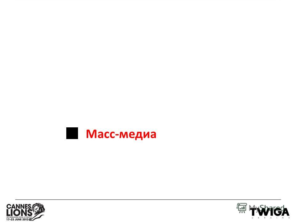 Масс-медиа