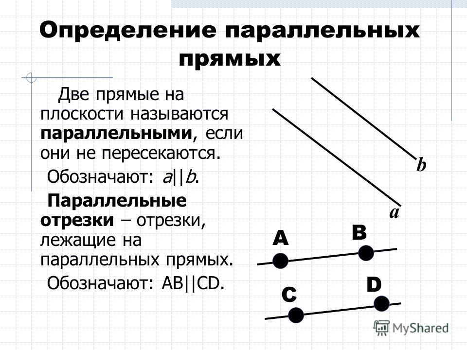 Определение параллельных прямых Две прямые на плоскости называются параллельными, если они не пересекаются. Обозначают: а||b. Параллельные отрезки – отрезки, лежащие на параллельных прямых. Обозначают: АВ||CD. а b А В С D