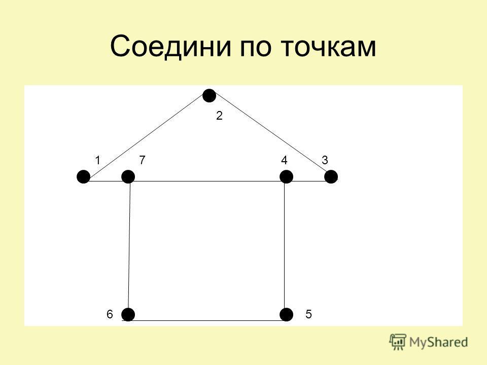 Тема урока: «Числа от 1 до 10 и число 0 (закрепление)»