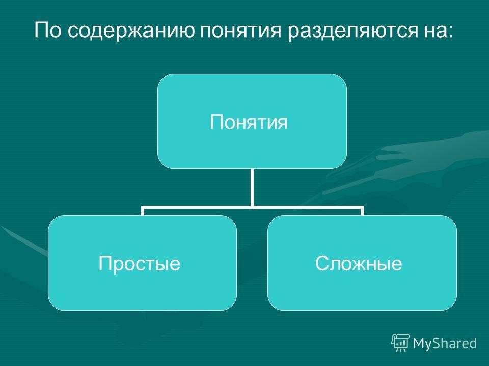 Понятия ПростыеСложные По содержанию понятия разделяются на:
